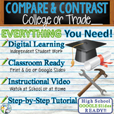 Compare / Contrast Writing Essay Activity Lesson Prompt with Digital Resource