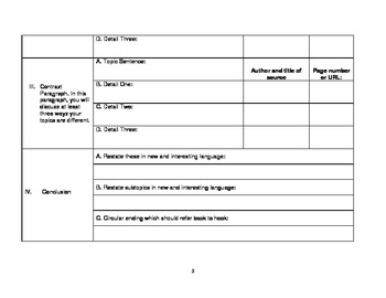 Compare/ Contrast Writing Outline with Documentation
