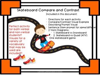 Compare Contrast and Describe Skateboard Theme