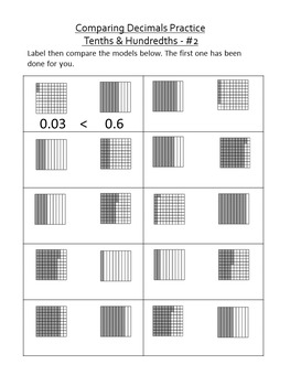 Compare Decimals Notes , Practice, and Quiz