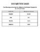 Compare Decimals Olympics