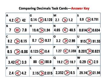 Compare Decimals Task Cards