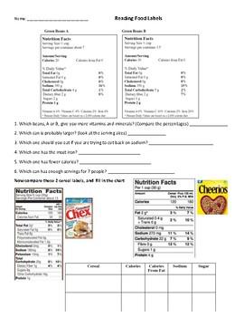 Compare Food Labels/ Nutrition Lesson
