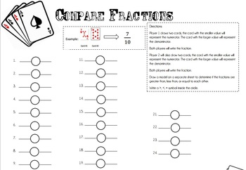 Compare Fractions- Card Game