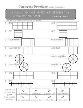 Compare Fractions with like denominators
