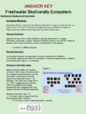 Digital biodiversity Simpson Index virtual interactive lab