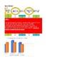 Compare Grade 3 Teacher Grades to GA EOG Milestones