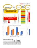 Compare Grade 4 Teacher Grades to GA EOG Milestones