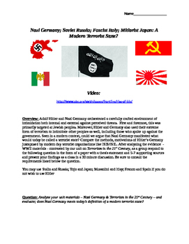 Compare Isis to WWI Germany; Russia; Italy; Japan: A Modern Terrorist State?