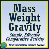 Mass Weight & Gravity Activity NGSS MS-PS2-4 MS-PS2-5 MS-ESS1-2