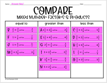 Compare Mixed Number Factors & Products (Sorting Activity)