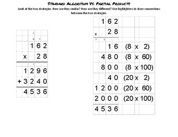 Compare Multiplication Partial Products to Standard Algorithm