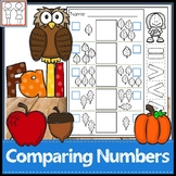 Compare Numbers to 5