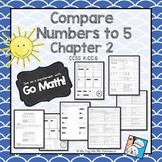 Compare Numbers to 5 Go Math
