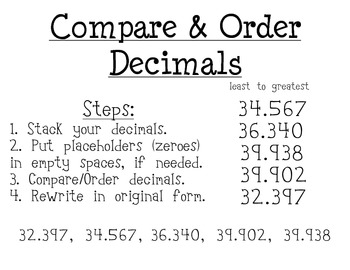 compare order decimals poster by hall classroom tpt. Black Bedroom Furniture Sets. Home Design Ideas