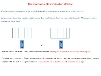 Compare & Order Fractions