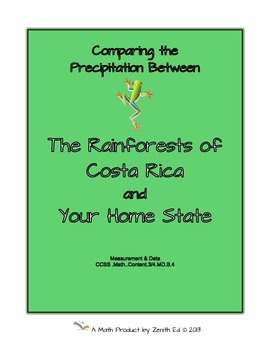 Compare Precipitation Between Tropical Rain Forests and Your Home State