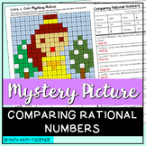 Compare Rational Numbers: Math Mystery Picture