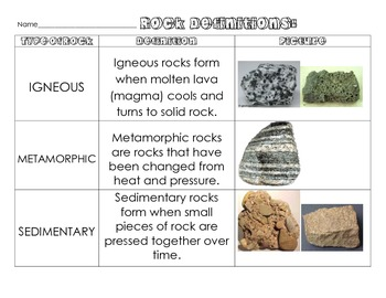 compare rock properties characteristics graphic organizer for types of rocks. Black Bedroom Furniture Sets. Home Design Ideas