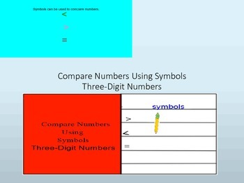 Compare Three-Digit Numbers Interactive Lesson