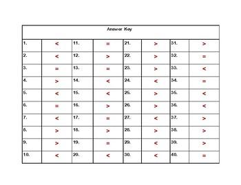 Compare Two Decimals to Thousandths-CCSS.5.NBT.A.3.B-Grade 5 Math Task Cards