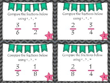 Compare UNLIKE fractions SCOOT