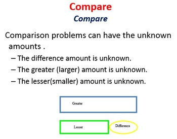 Compare Word Problems unknown difference, greater, or lesser