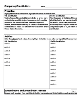 Compare and Constrast Florida and US Constituions- Activity and Optional Essay