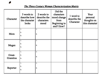 Compare and Contast Characterization Activity Three-Century Woman