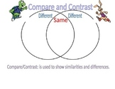 Compare and Contrast Reading Strategy