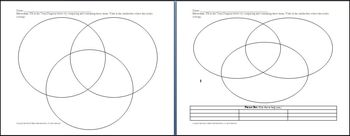 Compare and Contrast 3 Circle Venn Diagram