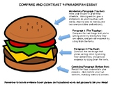 Compare and Contrast 4-Paragraph Essay Reference Sheet