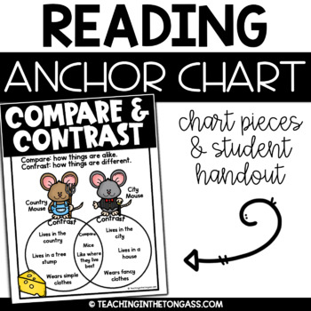 Compare and Contrast Reading Anchor Chart