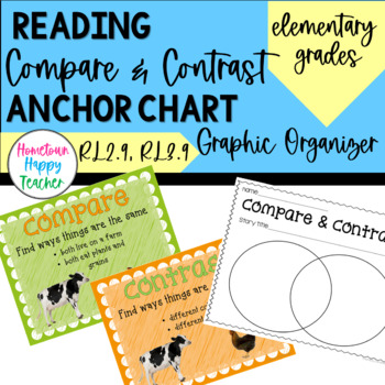 Compare and Contrast: Anchor Chart: Poster: Graphic Organizer