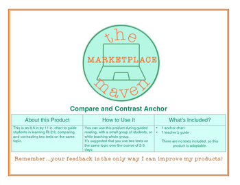 Compare and Contrast Anchor Chart (RI.2.9)