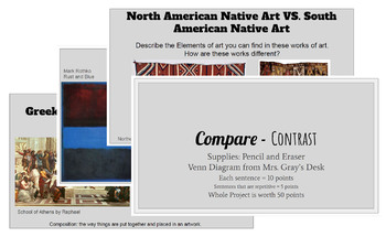 Compare and Contrast Arts