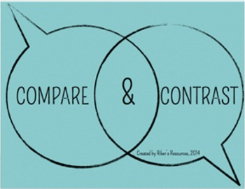 Compare and Contrast Artwork Activity