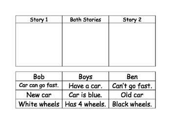 Compare and Contrast Beginning Reader Center 1