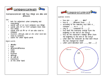Compare and Contrast Bookmark