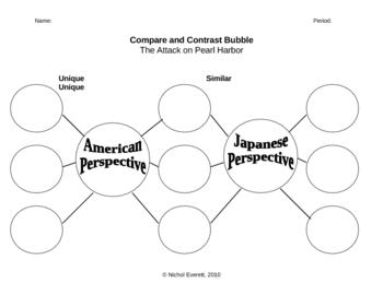 Compare and Contrast Bubbles: Attack on Pearl Harbor