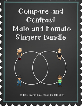 Compare and Contrast Bundle-Popular Female and Male Singers