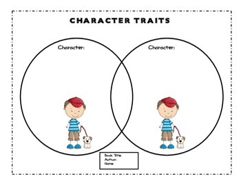 Compare and contrast character traits venn diagram by jessenia roman compare and contrast character traits venn diagram ccuart Gallery