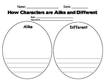Compare and Contrast Characters (Comprehension)