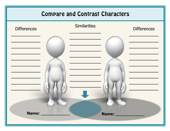 Compare and Contrast Characters: For Use with Any Work of Fiction