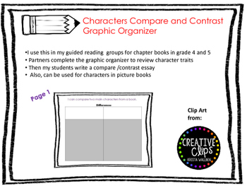 Compare and Contrast Characters Graphic Organizer