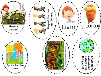 Compare and Contrast Characters Lorax and Curious Garden