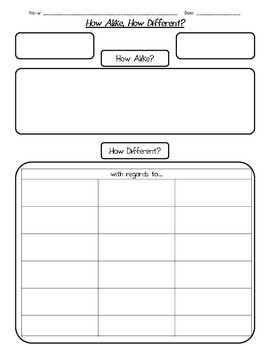 {FREEBIE} Compare and Contrast Chart
