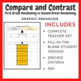 Compare and Contrast Chart: First & Second Great Awakening