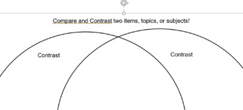 Compare and Contrast Chart (Venn)