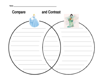 Compare and Contrast - Cinderella